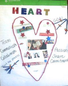 blog-heart2