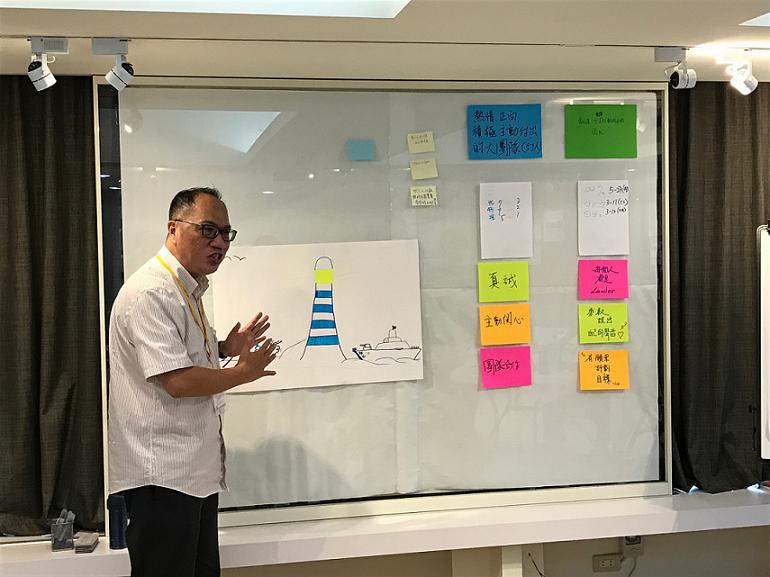Workshop at Hong Kong Center for Positive Change.